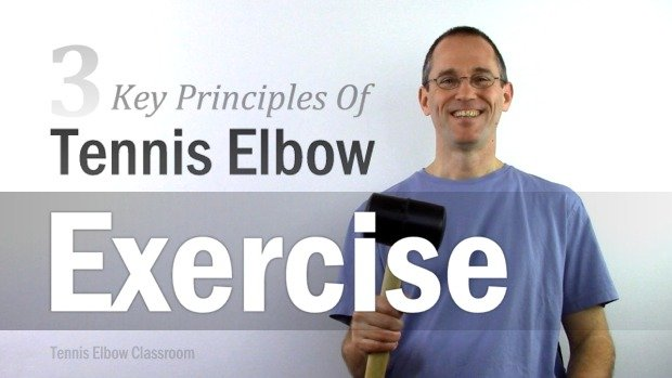 Tennis Elbow Exercise Principles