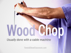 Wood Chop Exercise