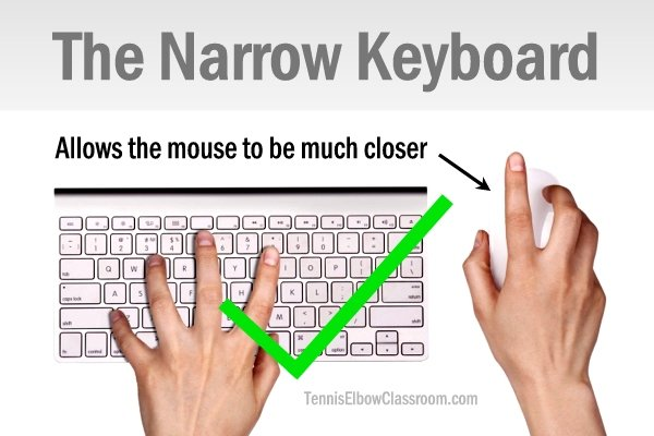 The narrow keyboard: Better Ergonomics
