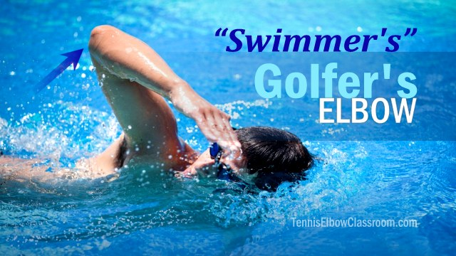 Picture of swimmer: How swimming causes Golfer's Elbow